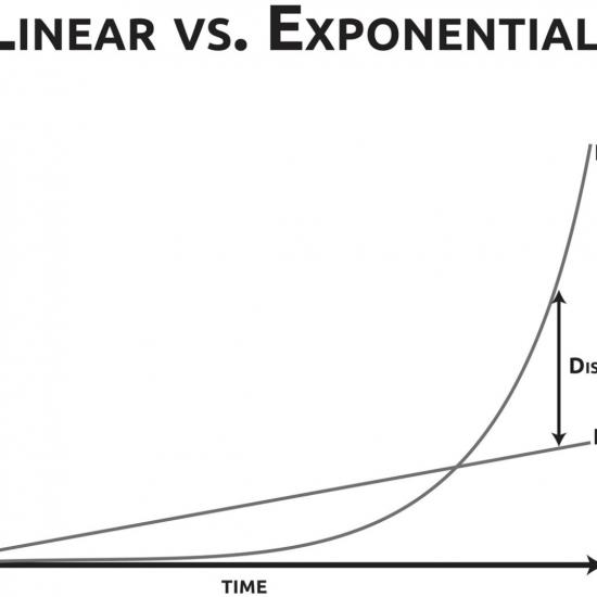 linearni-vs-exponencijalni-rast