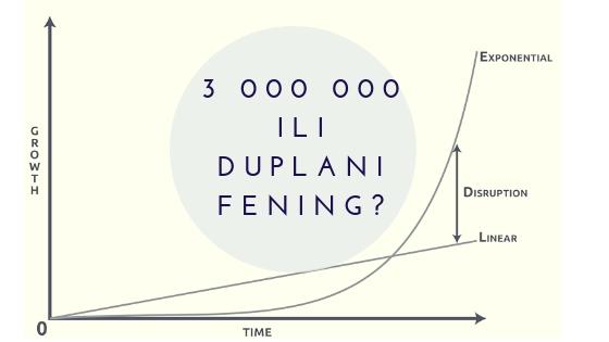3 000 000 maraka sada ili fening koji svakodnevno dupla vrijednost?