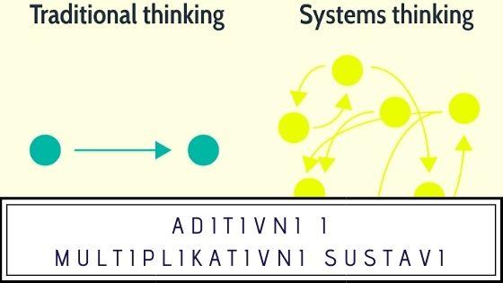 Aditivni i multiplikativni sustavi: Zašto ne vidiš rezultate u svom životu